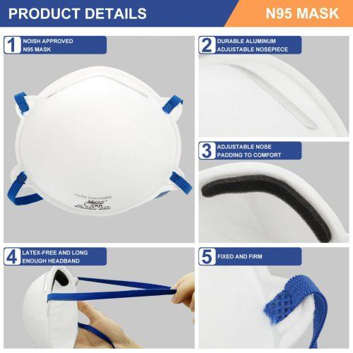 NIOSH-N95 Surgical Face Mask